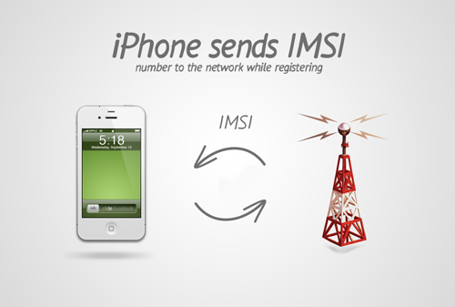 How to Find IMSI Number 2