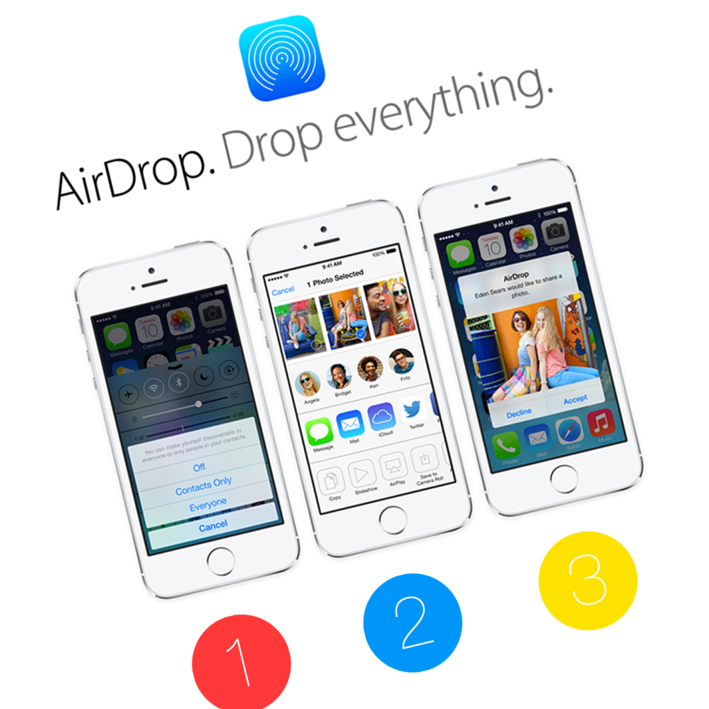 AirDrop on Mac and iOS