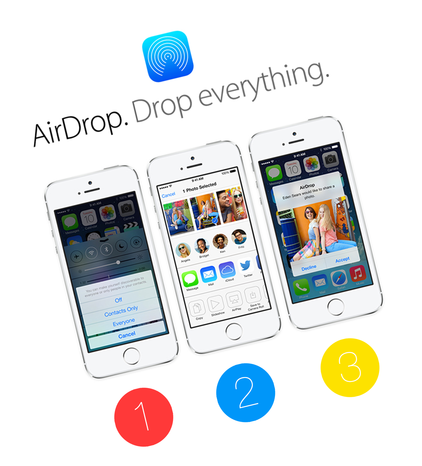 airdrop between iphone and mac what is new in the ios 8 features review lets 16559