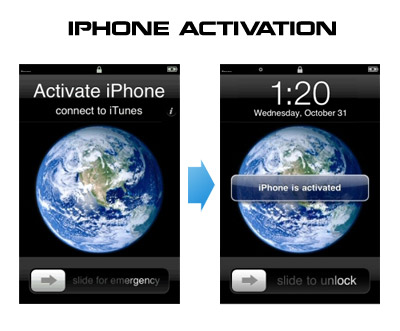 activate iPhone after unlock
