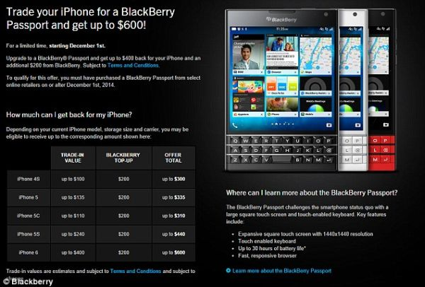 iPhone vs Blackberry Passport