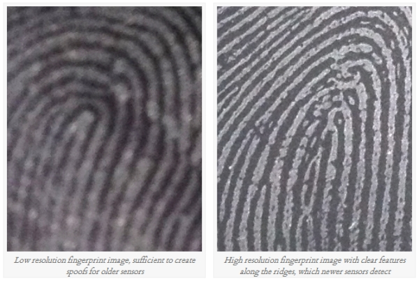 Fingerprint Sensor Resolutions