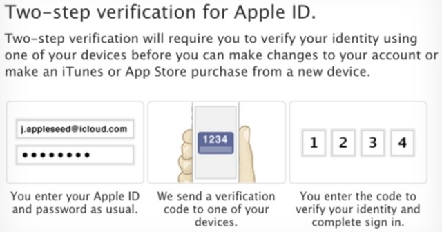 iMessage verification code