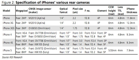 iPhone-5-Front-Camera-1