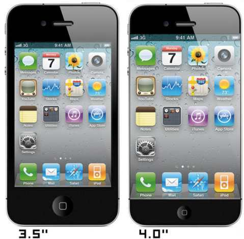 iPhone 5 sizes