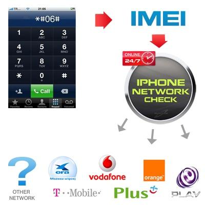 http://letsunlockiphone.guru/wp-content/uploads/iPhone-operator-list-for-imei-unlock.jpg