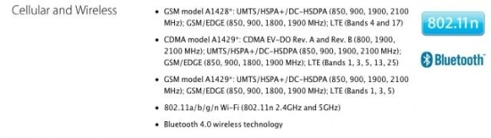 iPhone 5 CDMA and GSM Models