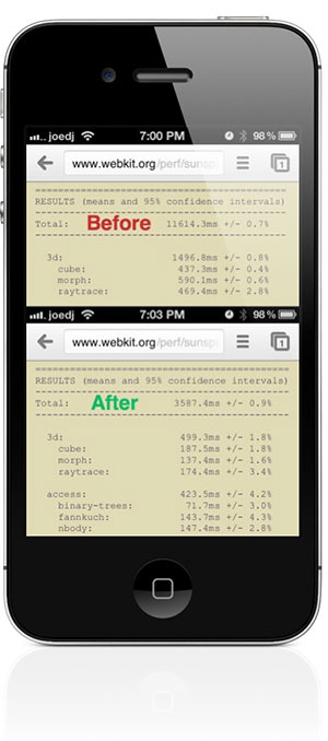 Nitro Javascript on Google Chrome for iOS with Nitrous Cydia Tweak
