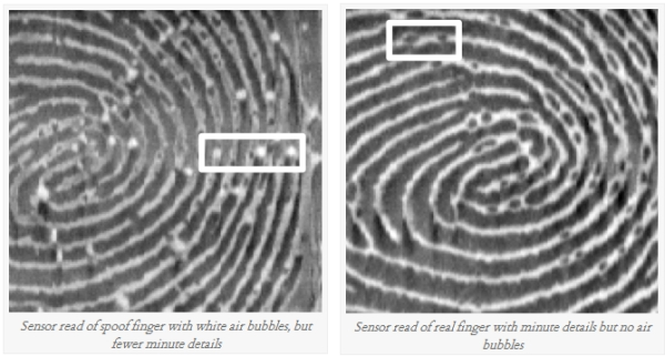 Spoof vs Fingerprint