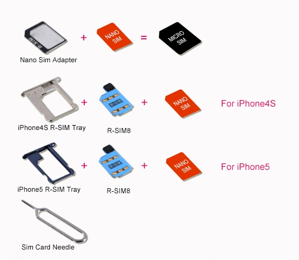 Step 2. Take your R-SIM 8 card [the front side is blue and the back is ...