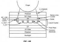 Apple Company Has Just Patented In-Cell Touch Technology