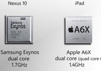 Compare 4th Generation iPad from Apple with New Nexus 10 from Google
